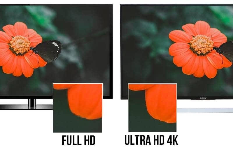 Độ phân giải 4k trên Sony KD-43X8000E