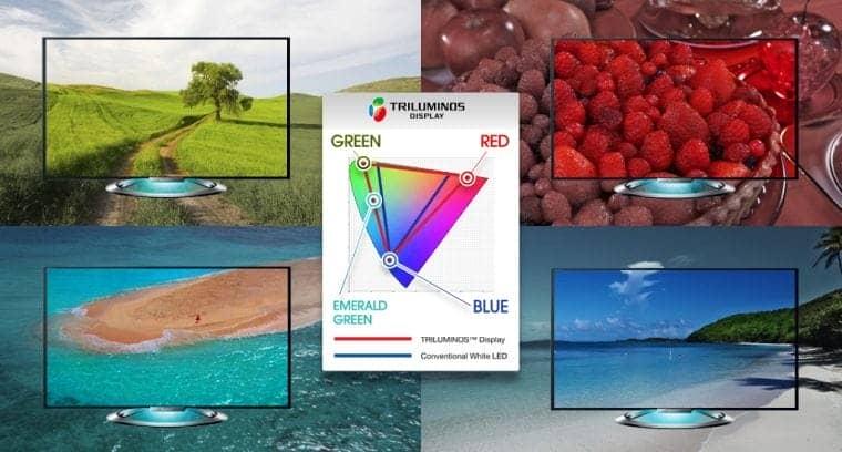 Công nghệ màu sắc trên tivi KD-75X8500E
