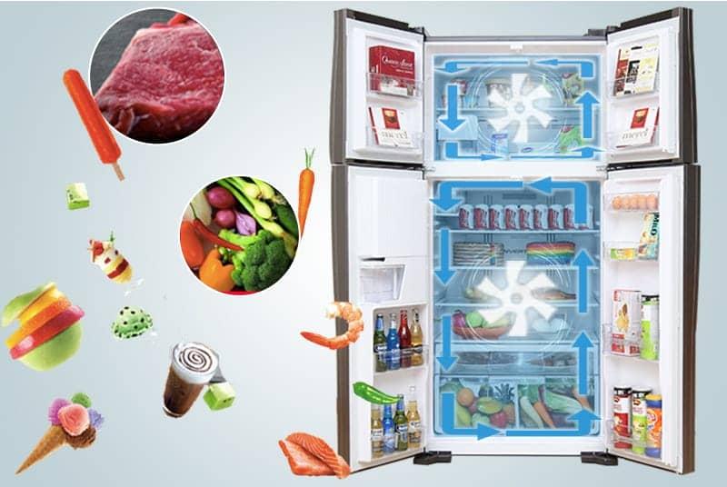 Hệ thống quạt kép hiện đại trên tủ lạnh R-W660FPGV3X (GBW)