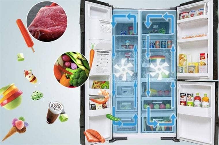 Hitachi R-M700GPGV2X (MBW) với hệ thống làm lạnh quạt kép
