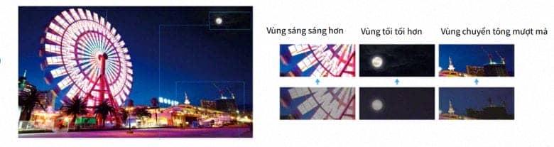 công nghệ hình ảnh trên KD-65X9300D