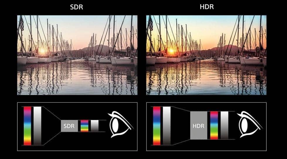 Công nghệ HDR trên Sony KD-65X9000F