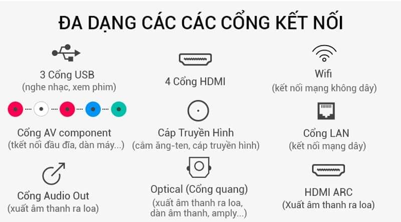 kết nối đa dạng trên KD-49X9000F