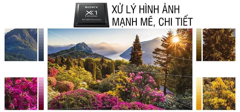 chíp xử lỹ hình ảnh mạnh mẽ trên Sony KD-49X9000F