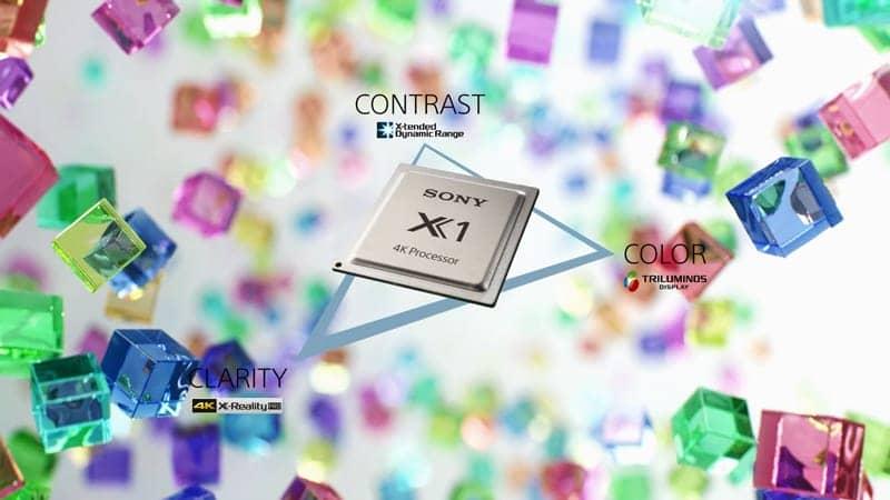 4K HDR Processor X1 trên KD-55X8500F/S cho hình ảnh sắc nét