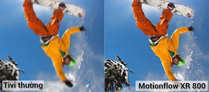 Công nghệ Motionflow XR 800 trên 65X8500F/S