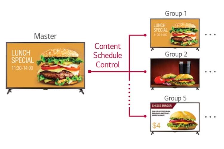 Smart Tivi LG 43 inch Full HD 43LV640S Nội dung thông minh