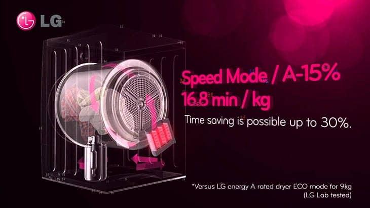 Máy giặt sấy LG 21 kg F2721HTTV Công nghệ giặt sấy ECO