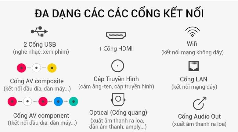 tivi LG 49LK5700PTA kết nối đa dạng