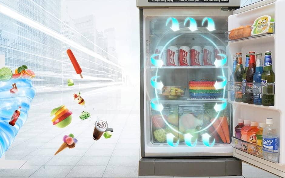 Tủ lạnh Panasonic 152 lít NR-BA178PSVN Công nghệ làm lạnh Panorama